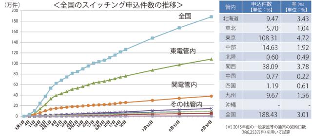 keisansyo_graph01
